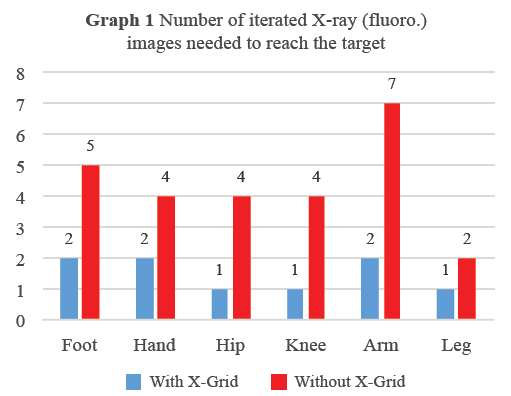 graph1-number-of-iterated.png